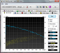 Результаты HD Tune WD5000BPKT