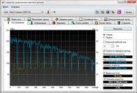 Результаты HD Tune 2xWD5000BPKT (RAID 0)